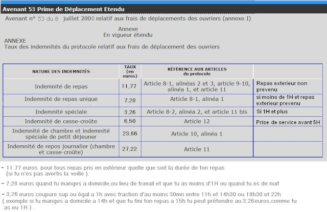 exemple bulletin de salaire ambulancier