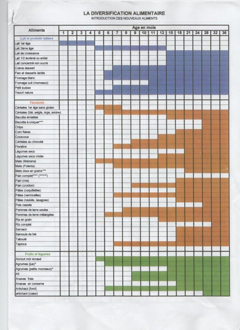 Favori fiches-diversification-1168651 EL62