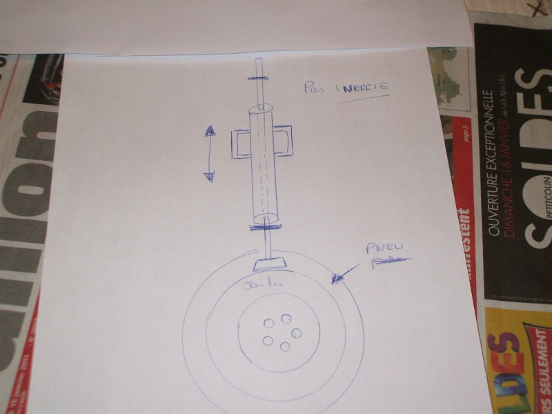 d montage pneu tubeless la main. Black Bedroom Furniture Sets. Home Design Ideas