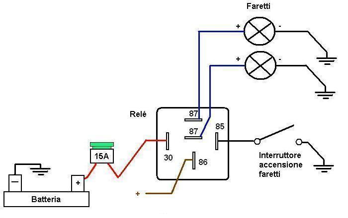 Schema Elettrico Ktm 990 Adventure : Schema elettrico per fari supplementari lubriroma note