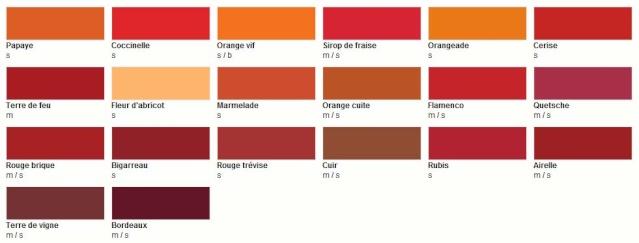 Nuancier colours castorama for Nuancier peinture castorama