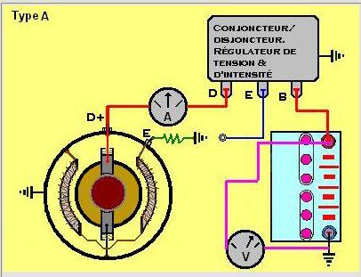 Comment tester une dynamo - Comment tester un circuit electronique ...