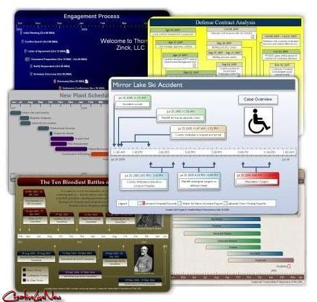 TimeLine Maker Professional 2.1.8.2
