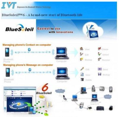 IVT BlueSoleil 6.4.249.0