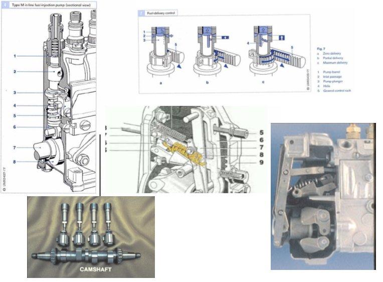 amorcage pompe injection 421 sur moteur. Black Bedroom Furniture Sets. Home Design Ideas