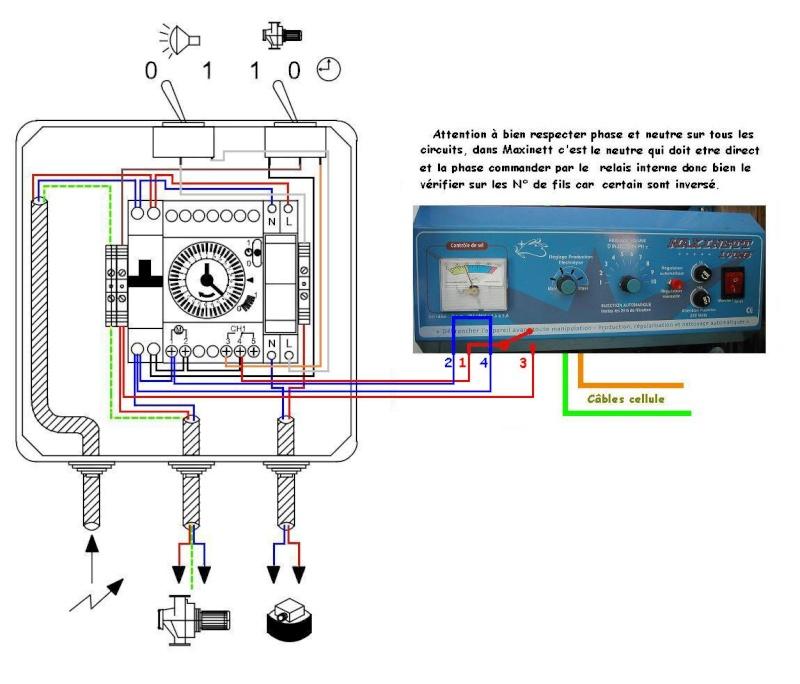schema montage regulateur ph piscine. Black Bedroom Furniture Sets. Home Design Ideas